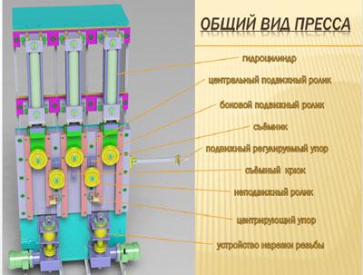 трубогиб, изготовление трубогибов, конструкторские работы, производство трубогибов