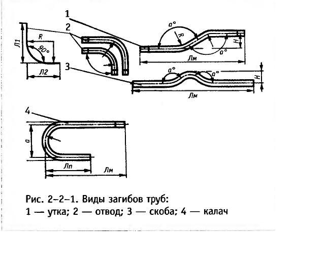 согнуть трубу, отводы гнутые, калачи, изготовление отводов, отводы гнутые, отводы по чертежам, гибка труб
