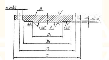 заглушка фланцевая, изготовление фланцевых заглушек, изготовление стальных заглушек, заглушки по чертежу.