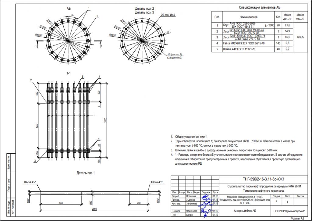 изготовление, производство, закладная конструкция, резьбовые шпильки, производство